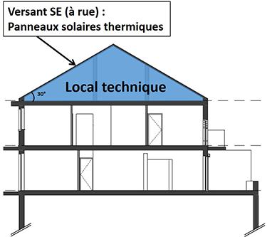 Intégration de systèmes d'énergie renouvelable - 04