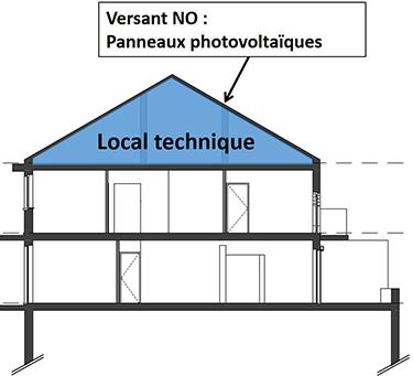 Intégration de systèmes d'énergie renouvelable - 06